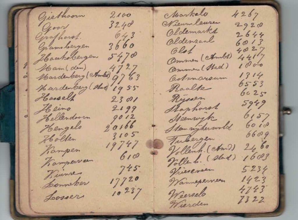 Abraham Posthumus notebook - pg29-30